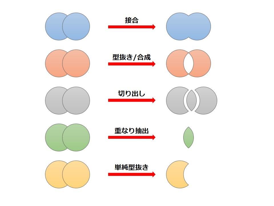 図形 - Geometric shape - JapaneseClass ...